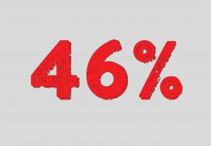 46percent